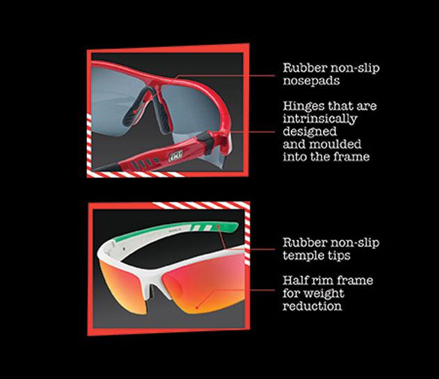 Dirty Dog Sport TR90 Frames Technology Information